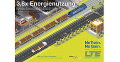 LTE - Logistik, Transport, Ökologie #6